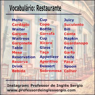 Vocabulário: O restaurante em inglês