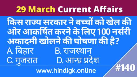 29 March 2021 Current Affairs In Hindi