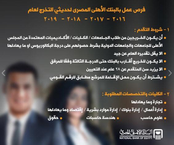 فتح باب التقديم لوظائف البنك الاهلي المصري لخريج تجارة وحقوق وهندسة وحاسبات واقتصاد وادارة اعمال / نوفمبر 2020