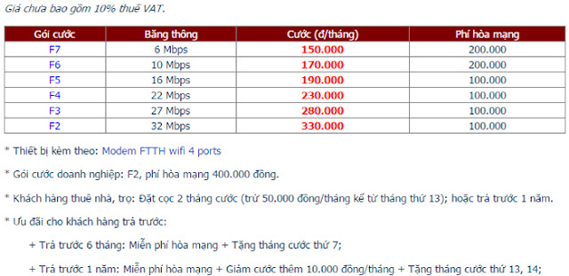 Đăng Ký Lắp Đặt Wifi FPT Huyện Văn Lâm 1