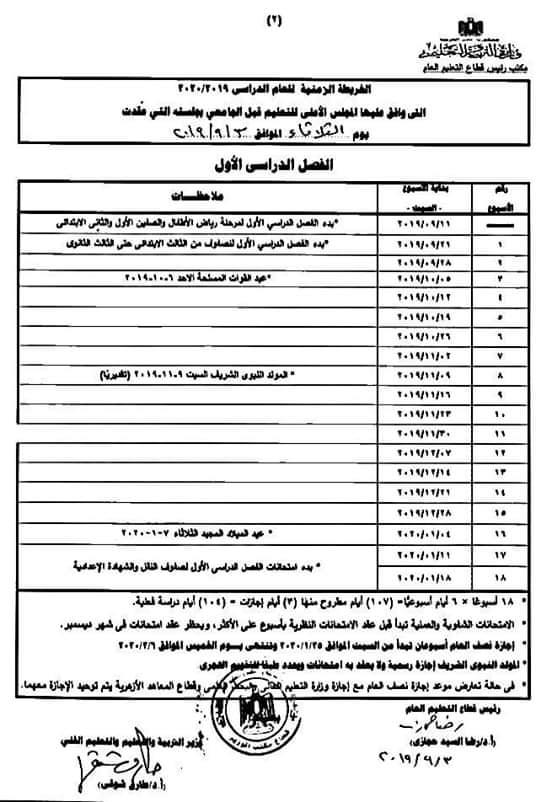 موعد بدء الدراسة 2020 في مصر بالمدارس والجامعات