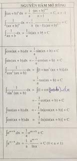 Bảng công thức nguyên hàm cơ bản và đầy đủ