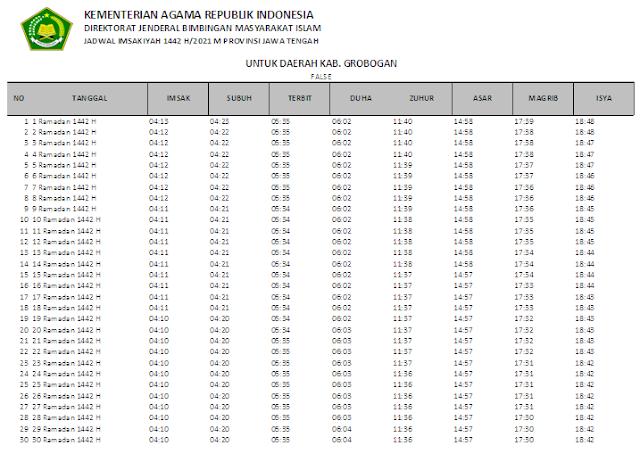 Jadwal Imsakiyah Ramadhan 1442 H Kabupaten Grobogan, Provinsi Jawa Tengah