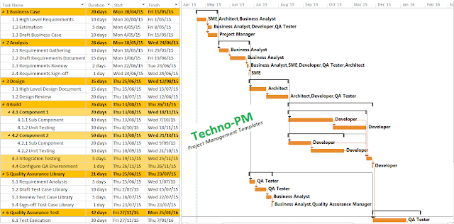 ms project gantt chart