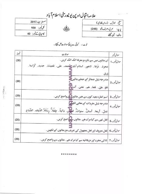 AIOU Past Paper Course Code 246 Matric Level