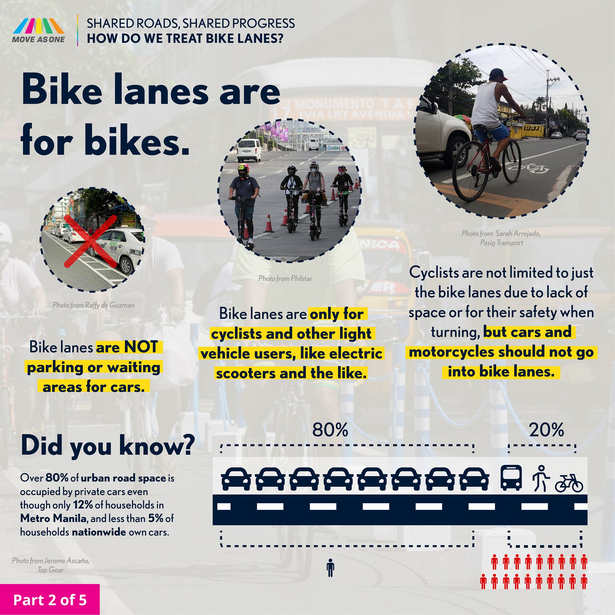 bike lanes are for bike poster