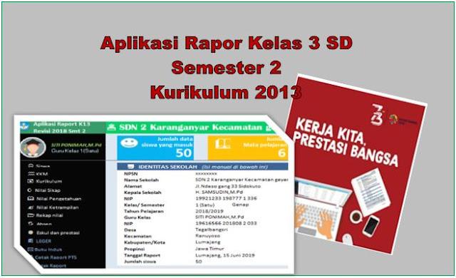 Aplikasi Rapor Kelas 3 SD Kurikulum 2013 Semester 2