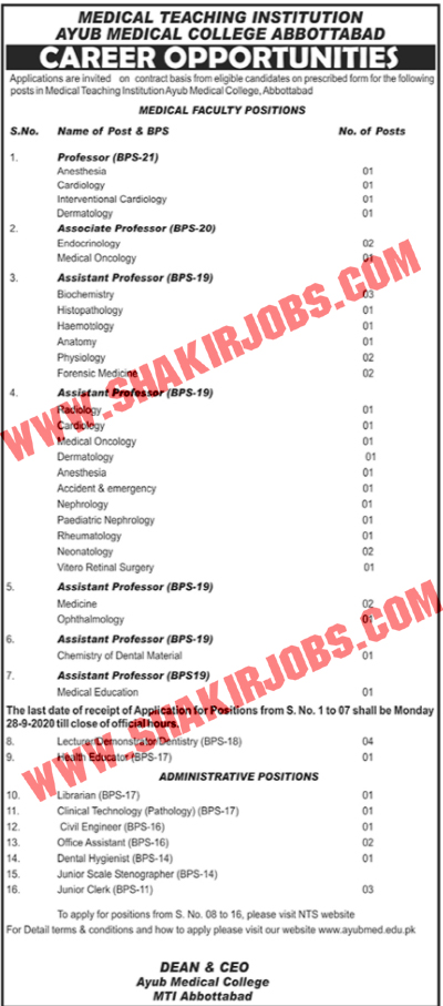 Jobs in Medical Teaching Institution MTI Jobs September 2020 (149 Posts)