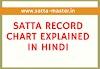 Satta King Record Chart Explained in Hindi - SATTA-MASTER.IN