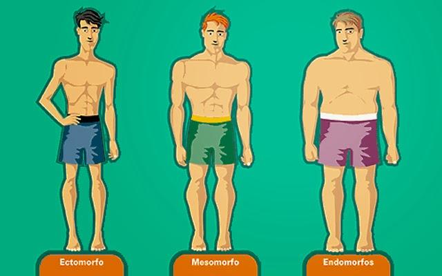 2d694ef400 Te lo dice Vico: ¿Que tipo de cuerpo tengo? (Para hombres)