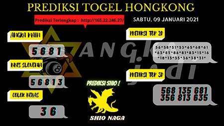 Prediksi Togel Angka Jitu Hongkong Sabtu 09 Januari 2021