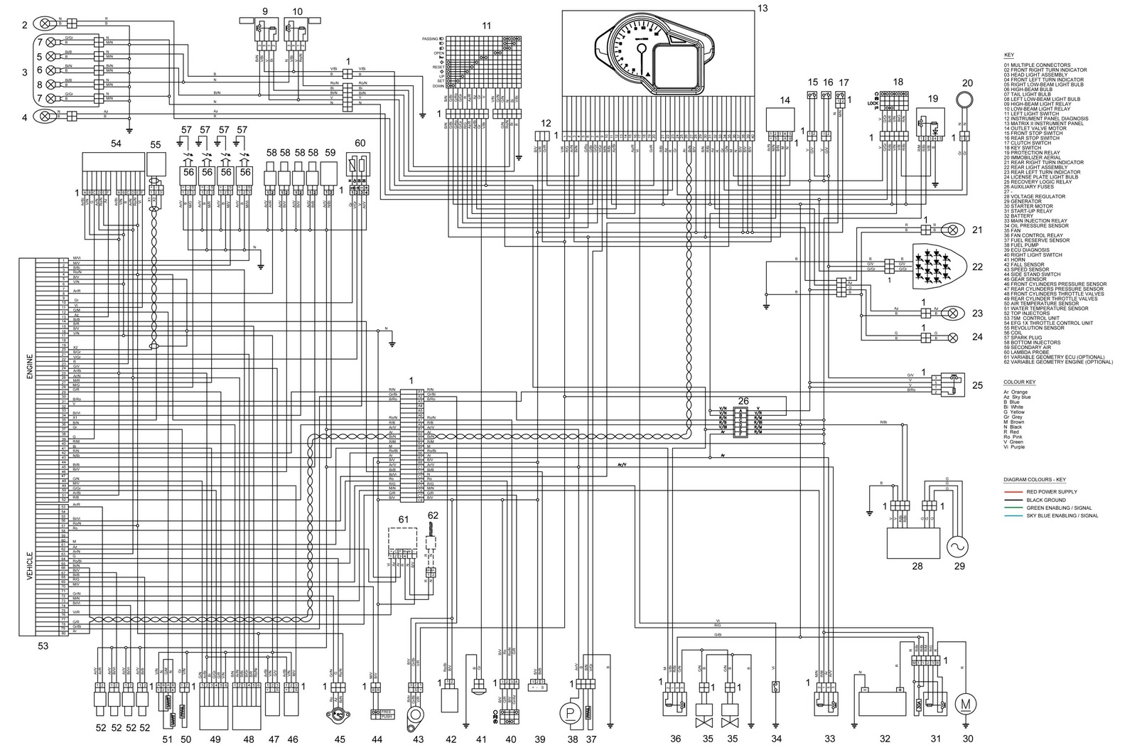 [DIAGRAM] Wiring Diagram Aprilia Rsv 1000 FULL Version HD