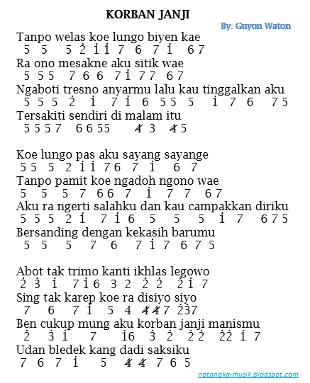 Not Angka Pianika Lagu Korban Janji - Guyon Waton