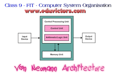 Class 9 - FIT - Chapter 02 - Computer System Organisation - Very Short Answer Type Questions (#cbsenotes)(#eduvictors)