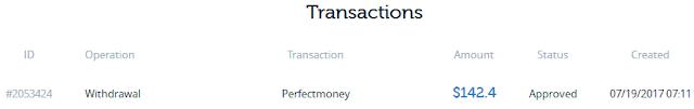 Bukti Penarikan Profit Cryptrade