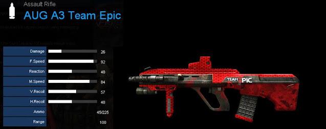 Detail Statistik AUG A3 Team Epic