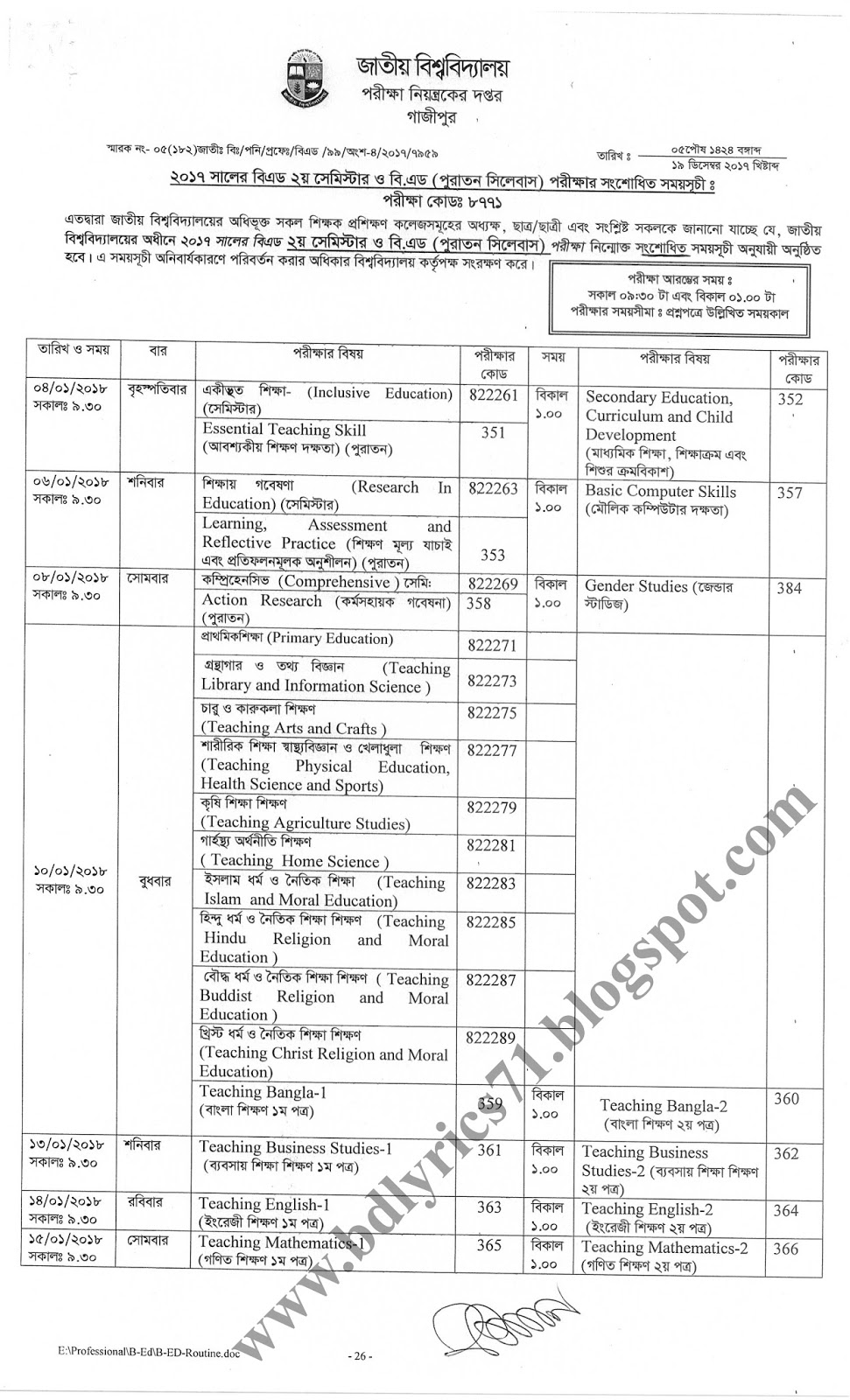 b.ed examination second semester new and old revised