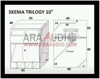 Skema Box Cbs TRilogi 10 inch