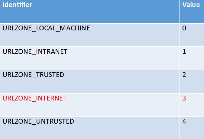 InsertScript: DLL Hijacking via URL files