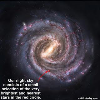 paradoxo de fermi, via láctea, universo, vida extraterrestre