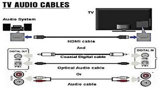 audio TV tidak sesuai dengan video