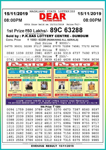 Sambad lottery 15-11-2019 Nagaland State Lottery Result 08.00 PM-lotterysambadresults.com