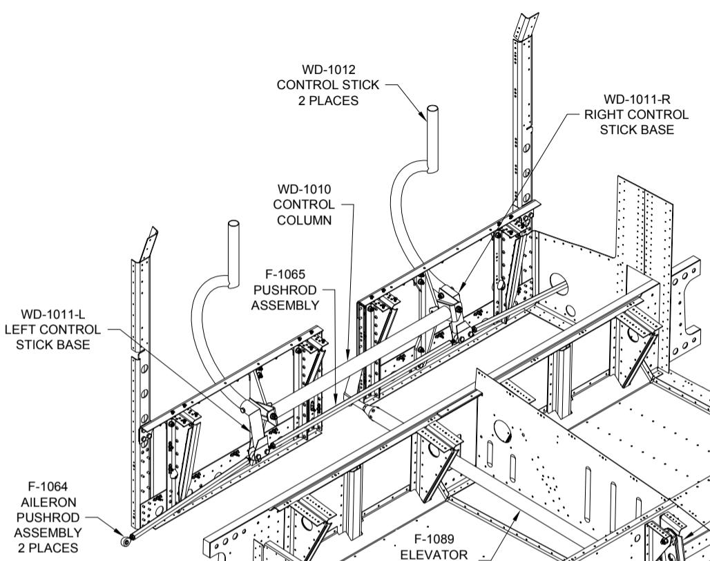 Rv 10 Stick Control Wiring