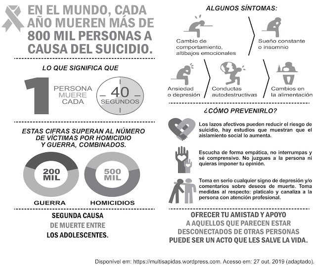O dia 10 de setembro é mundialmente dedicado a reflexões e ações relacionadas ao suicídio. Considerando o conjunto das informações fornecidas, a função desse texto é