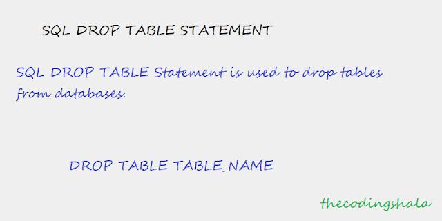 Sql Drop Table The Coding Shala