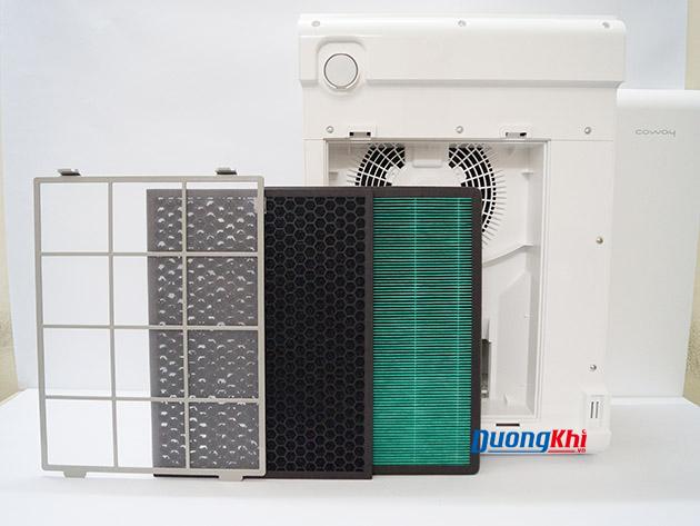 Lợi ích khi dùng máy lọc không khí