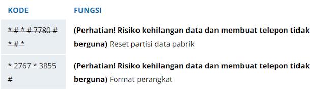 Daftar Kode Rahasia untuk Android 8