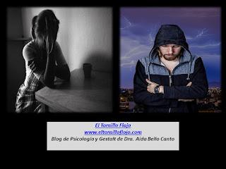Dra. Aída Bello Canto, Psicología, Gestalt, Emociones, Miedo, Malestar