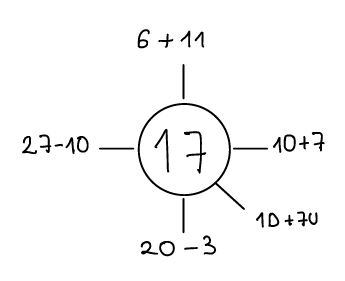 Sol numètic