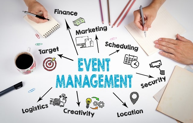 how to plan an event for beginners events planner