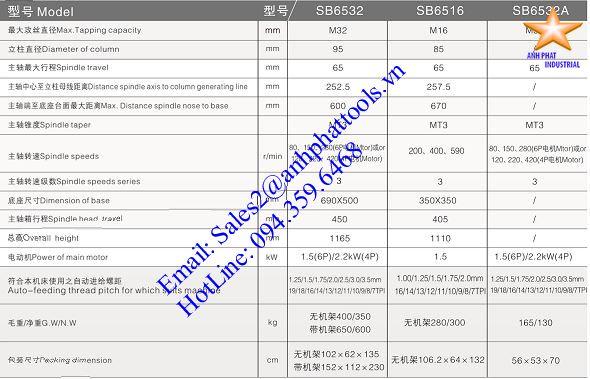 Máy Taro cao cấp Thương Hiệu WDDM 1.5kw