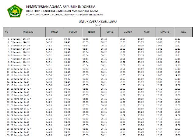 Jadwal Imsakiyah Ramadhan 1442 H Kabupaten Luwu, Provinsi Sulawesi Selatan