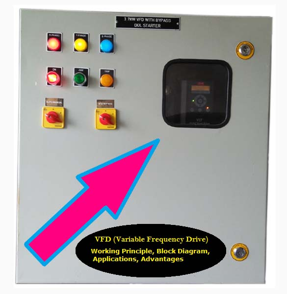 Vfd Block Diagram Applications Advantages Circuit Panel Etechnog