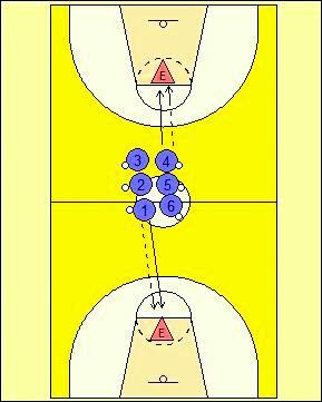 BALONCESTO-DECISIONES-EJERCICIOS-1X1