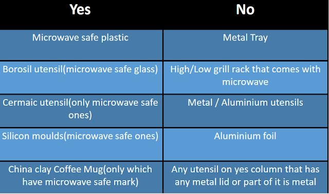 micro-utensils