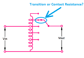 transition or contact resistance