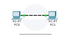 cara membuat jaringan peer to peer