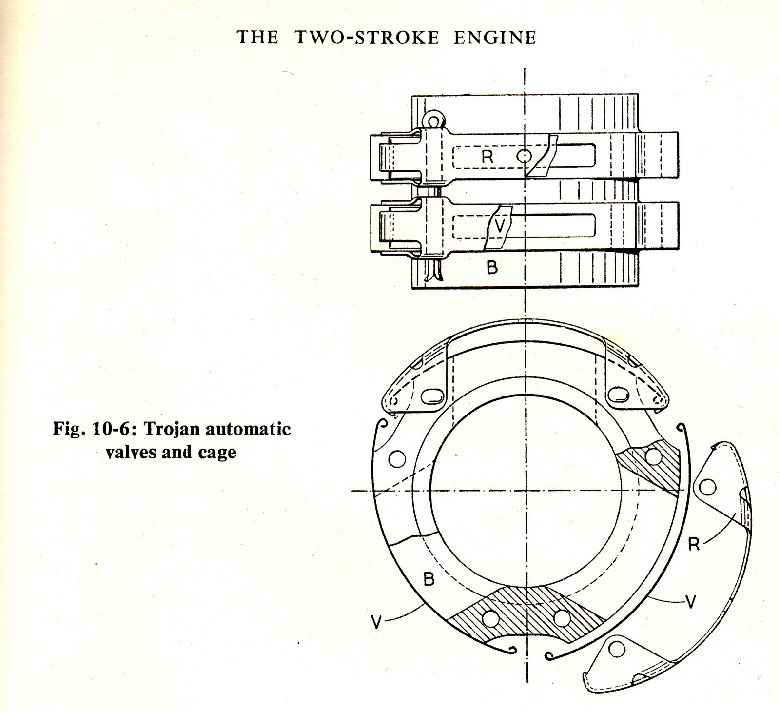 Trojan automatic valves and cage