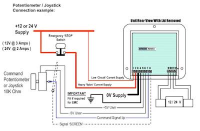 Схема работы джойстика и драйвера