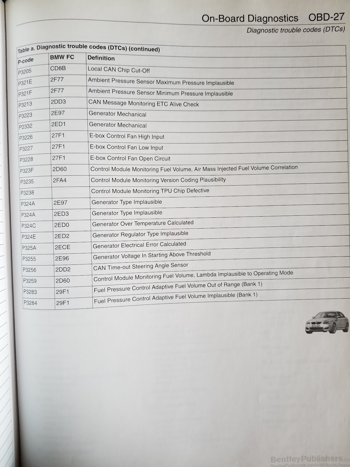 Welcome to my Blog, BMW stories and more : OBD Code Definitions (ALL