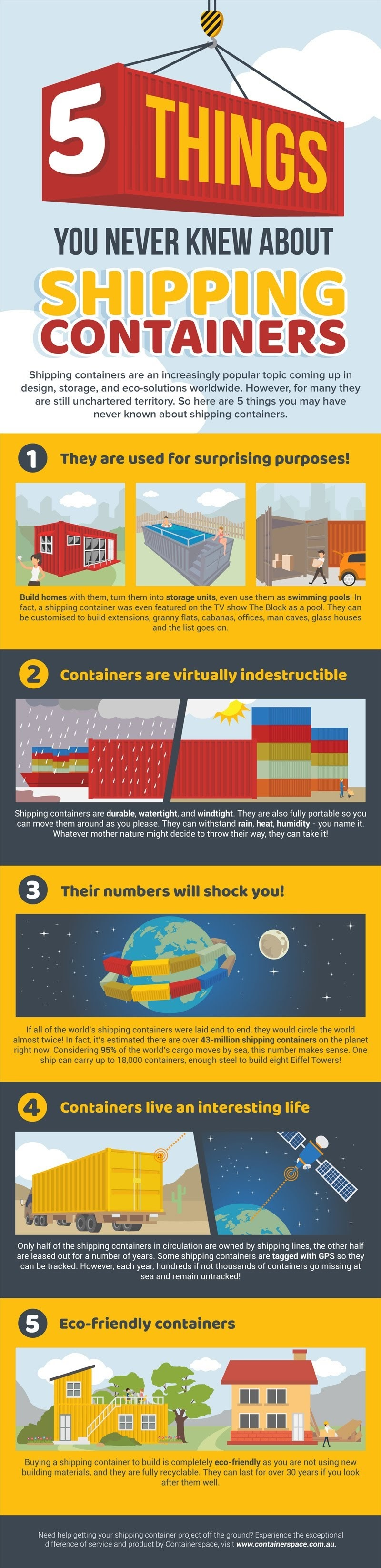 5 Things You Never Knew About Shipping Containers infographic