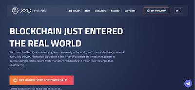 XYO Network مشروع بناء شبكة المواقع اللامركزية