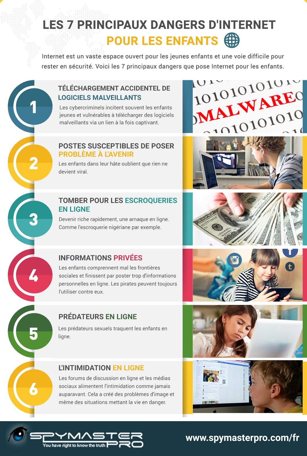 Les 7 principaux dangers d'Internet pour les enfants