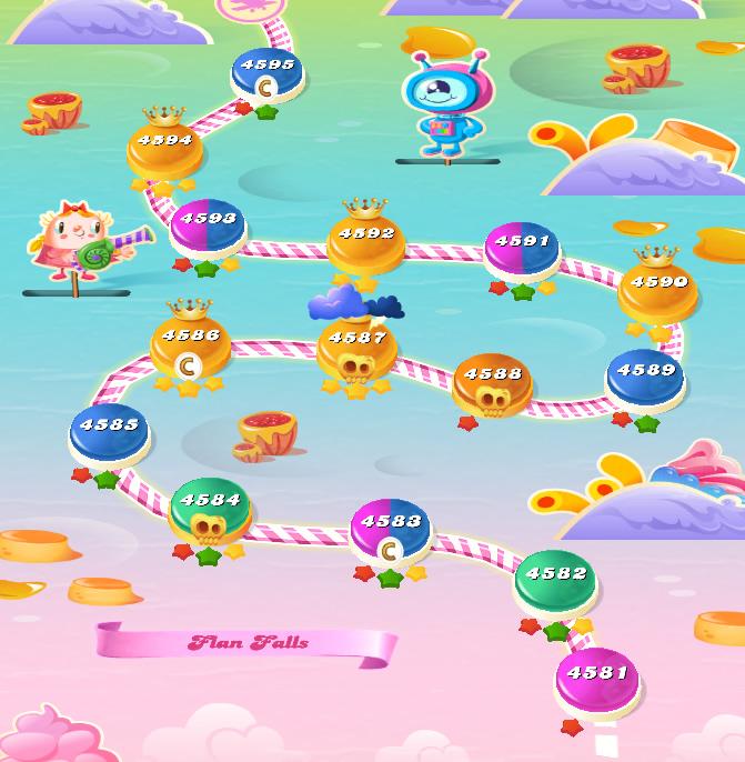 Candy Crush Saga level 4581-4595