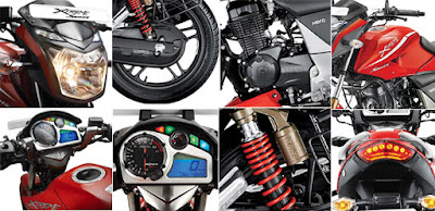 Hero Xtreme Sports all specs images