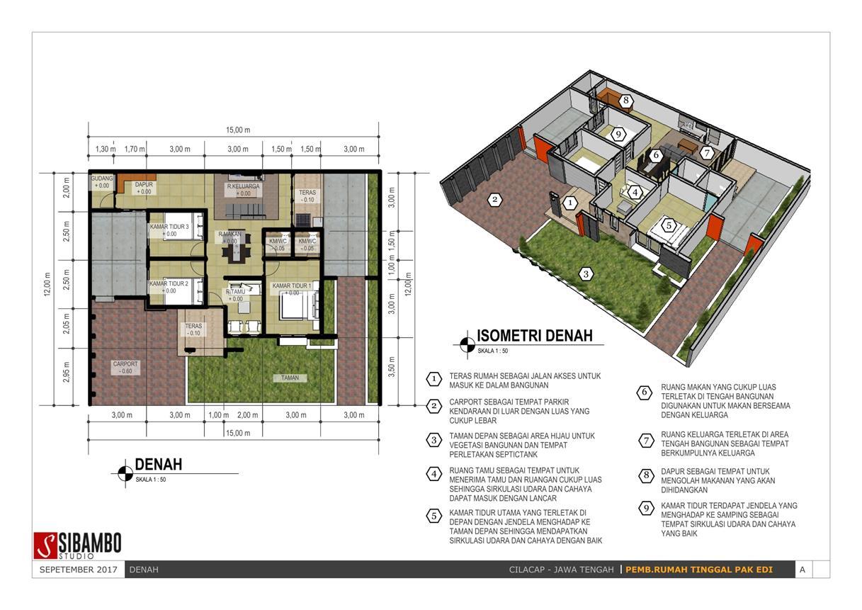 Denah Rumah Jawa Minimalis desain rumah minimalis sederhana type 60/180 m cocok untuk
